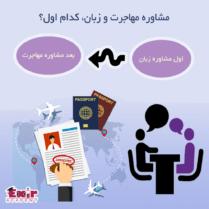 مشاوره زبان و مهاجرت