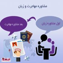 مشاوره مهاجرت و زبان